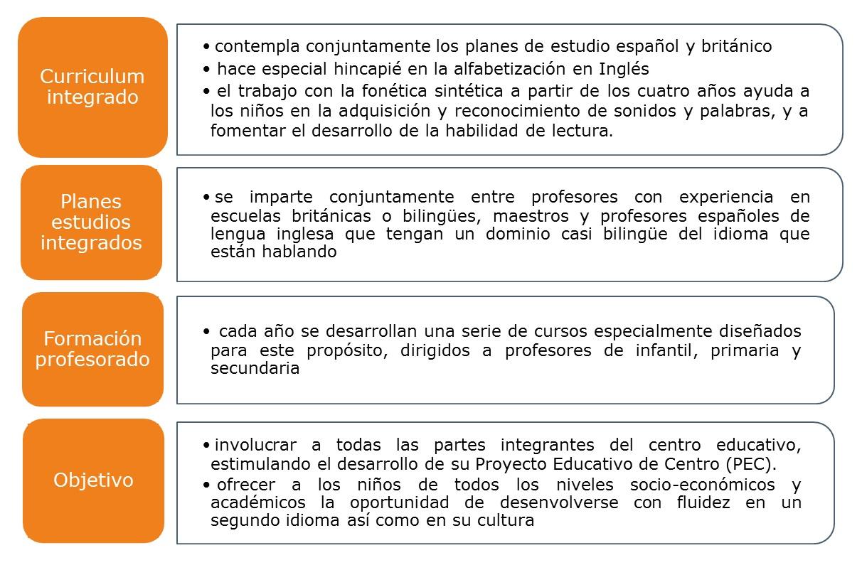Convenio MECD/BC - educaLAB