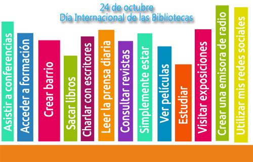 24 de octubre - Día Internacional de la Biblioteca