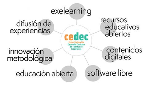 Nuevo CEDEC